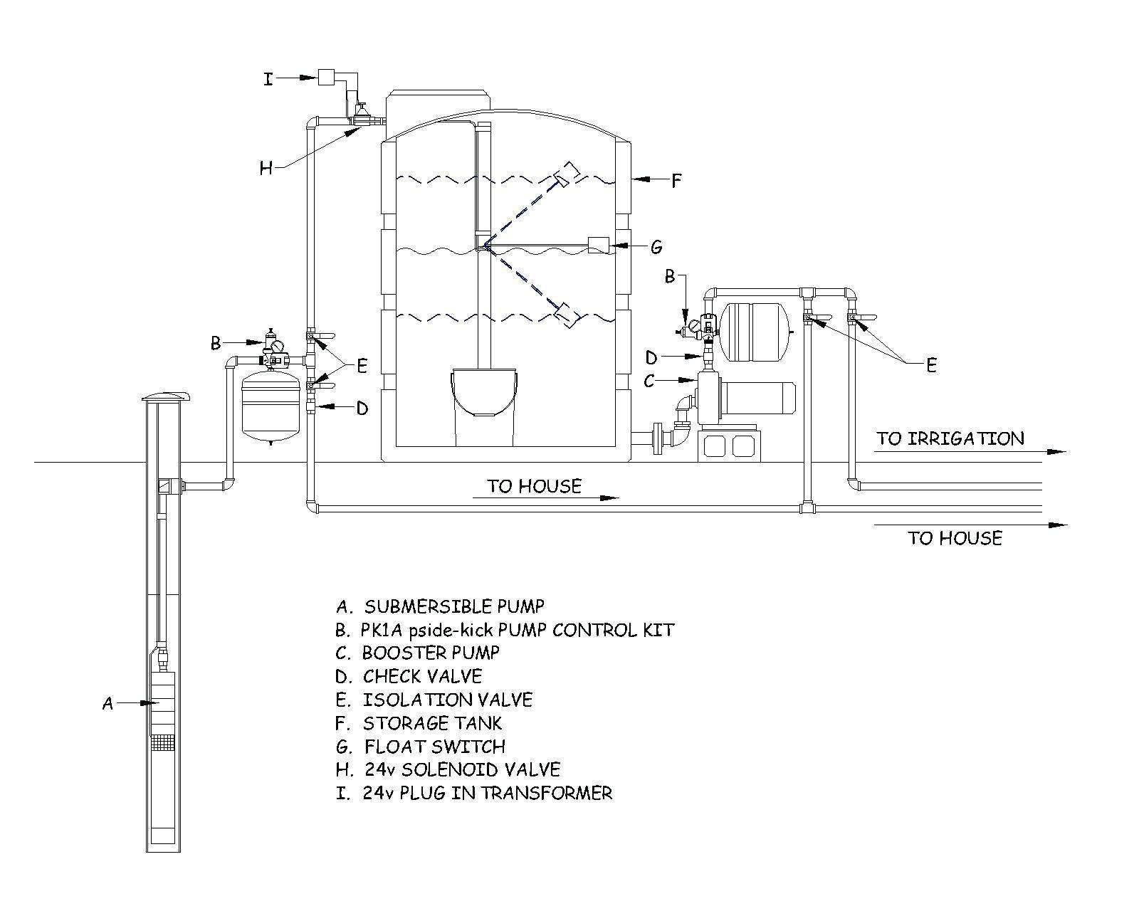 Well Pump Pressure Switch Wiring Diagram Awesome Submersible Well Pump Wiring Diagram Channel Time Delay Remote