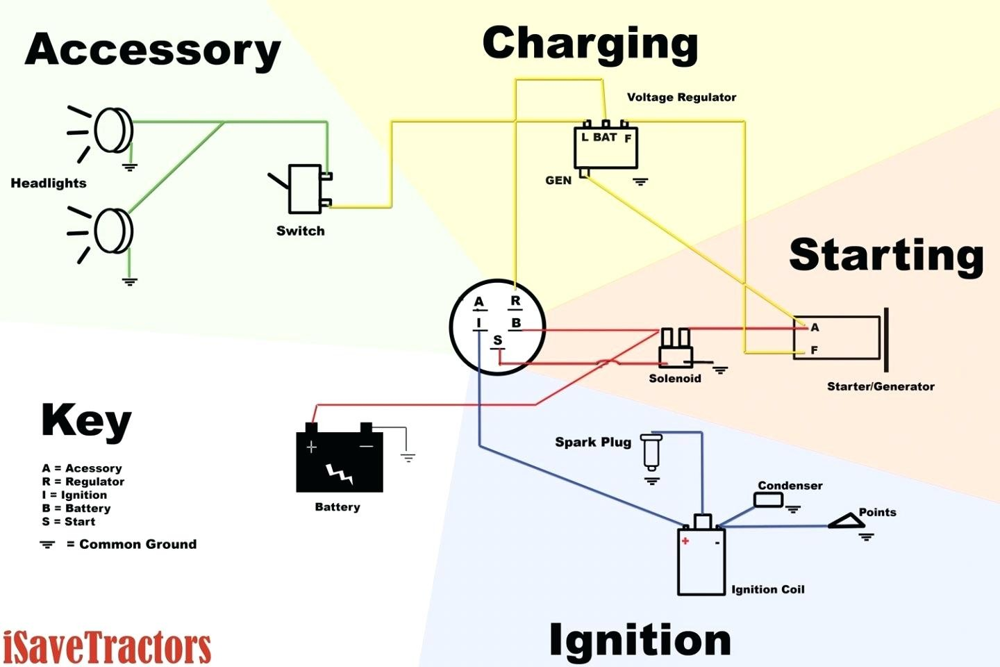 Well Pump Control Box Wiring Diagram Inspirational 3 Wire Submersible Full Size Of Diagrams Motor In 2 Post