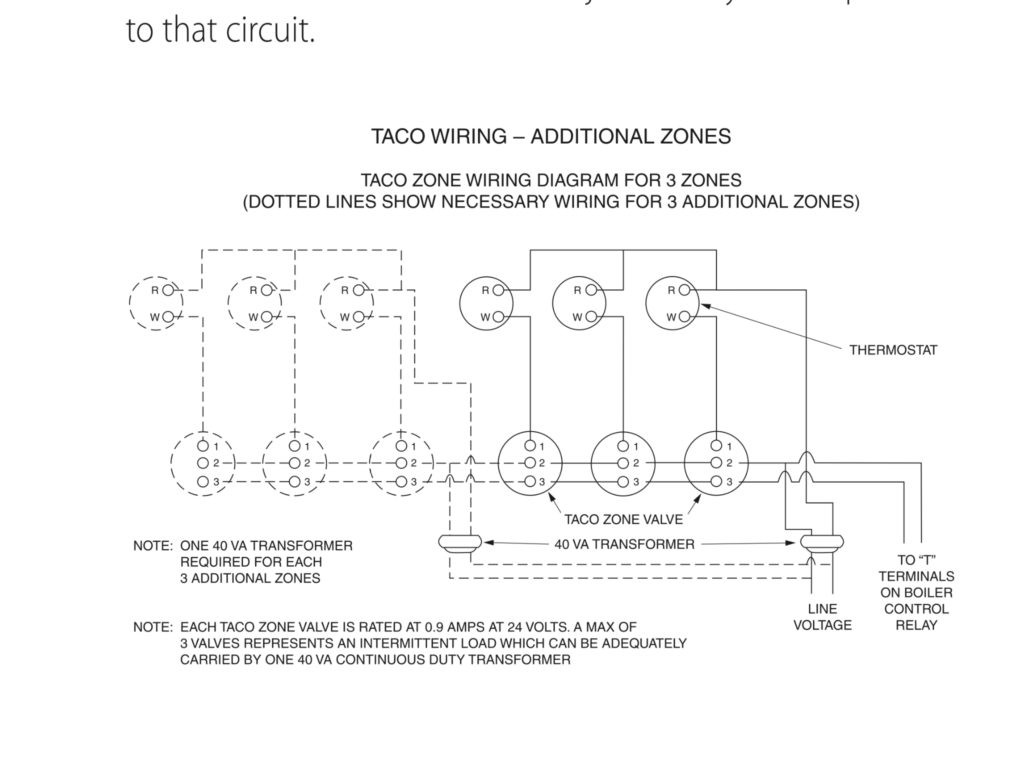 Good Taco Zone Valve Wiring Diagram 73 In Honeywell Fan Limit Switch With To