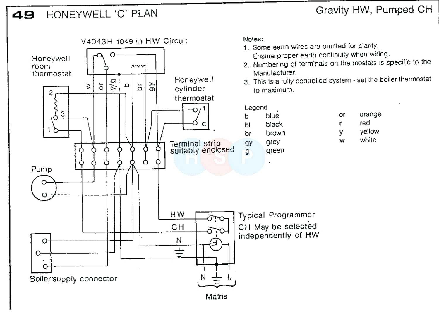 White Rodgers Zone Valve Wiring Diagram | Wiring Diagram Image