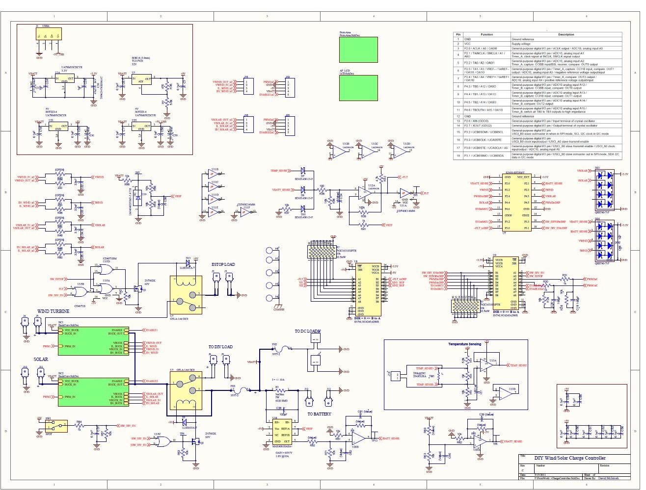 Diy Wind Turbine Wiring Trusted Diagrams Diagram Schematics Schematic Generators