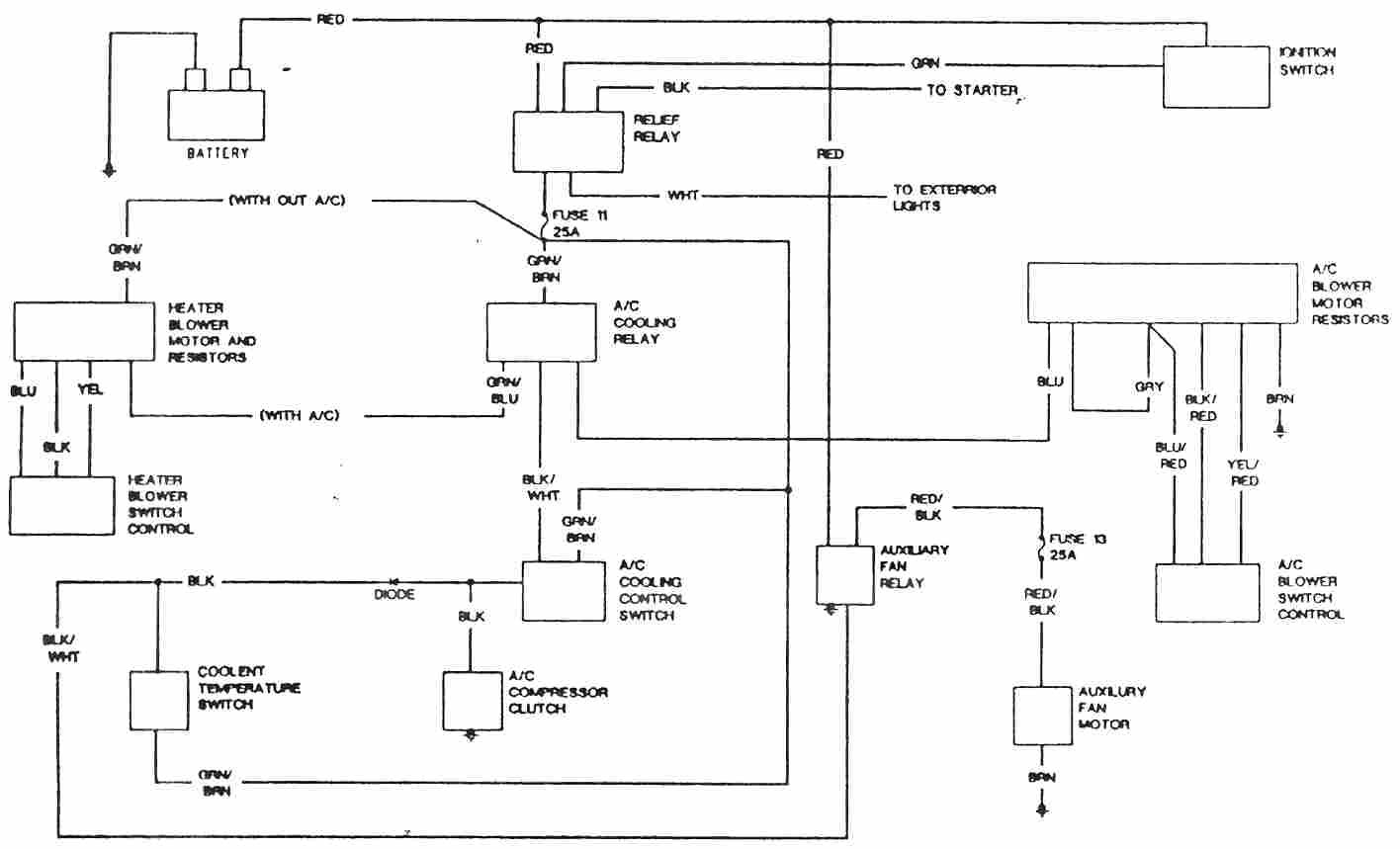 Full Size of Carrier Split System Air Conditioner Wiring Diagram Window Ac Best For Your With