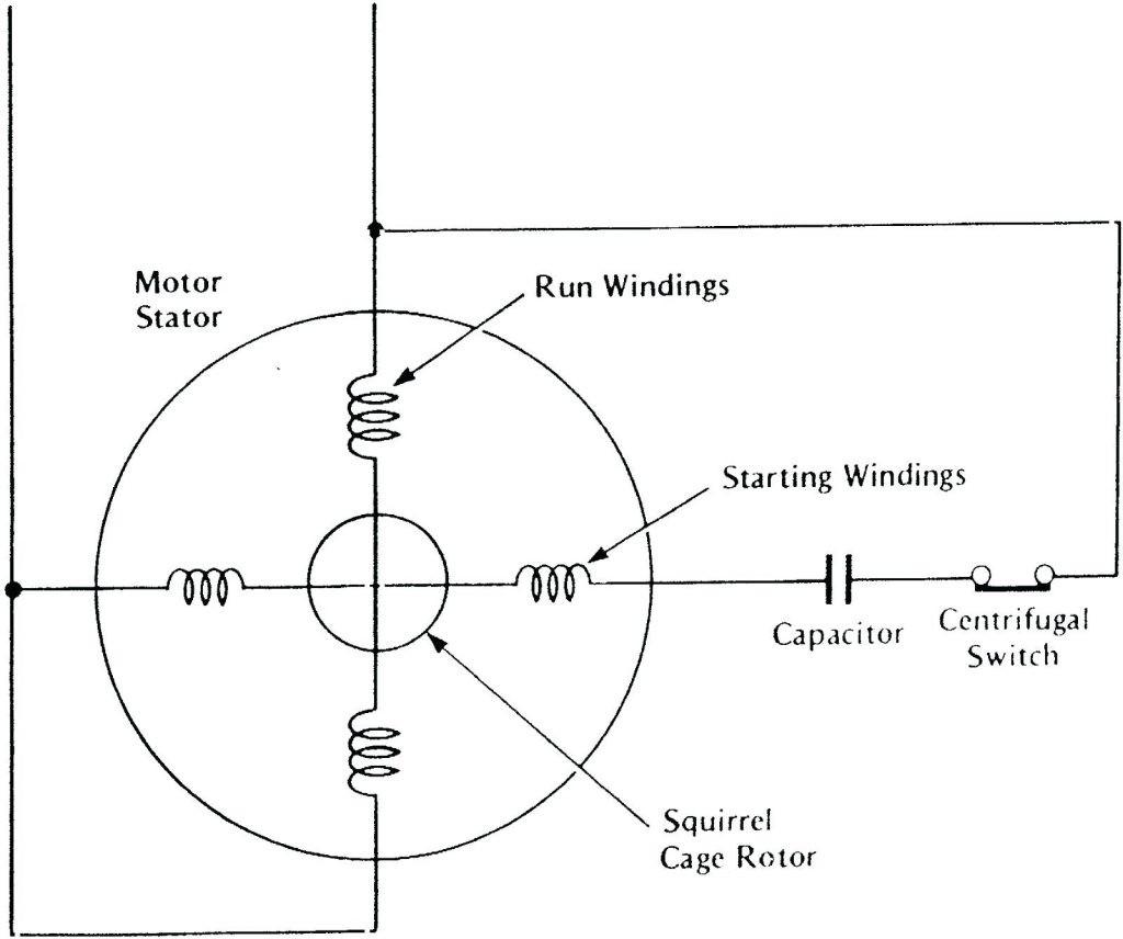 Car Diagram Baldor Motor Connection Wiring Phase Air pressor Capacitor  Motors Ideas Diagrams