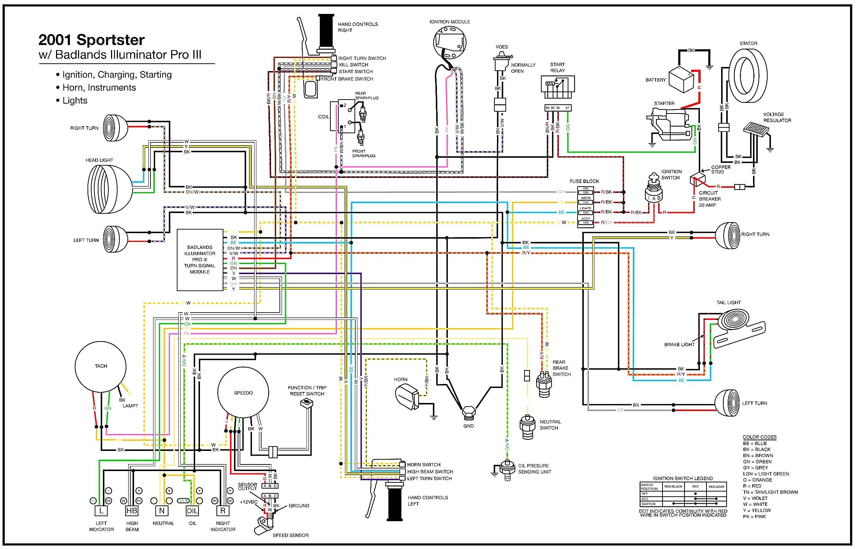 Harley Davidson Wiring Diagram Excellent Reference Sportster Resize