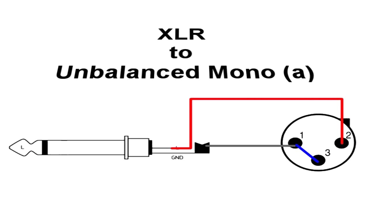 xlr wiring diagram awesome