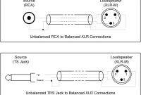 Xlr Wiring Diagram Unique Unique Xlr Wiring Diagram Diagram