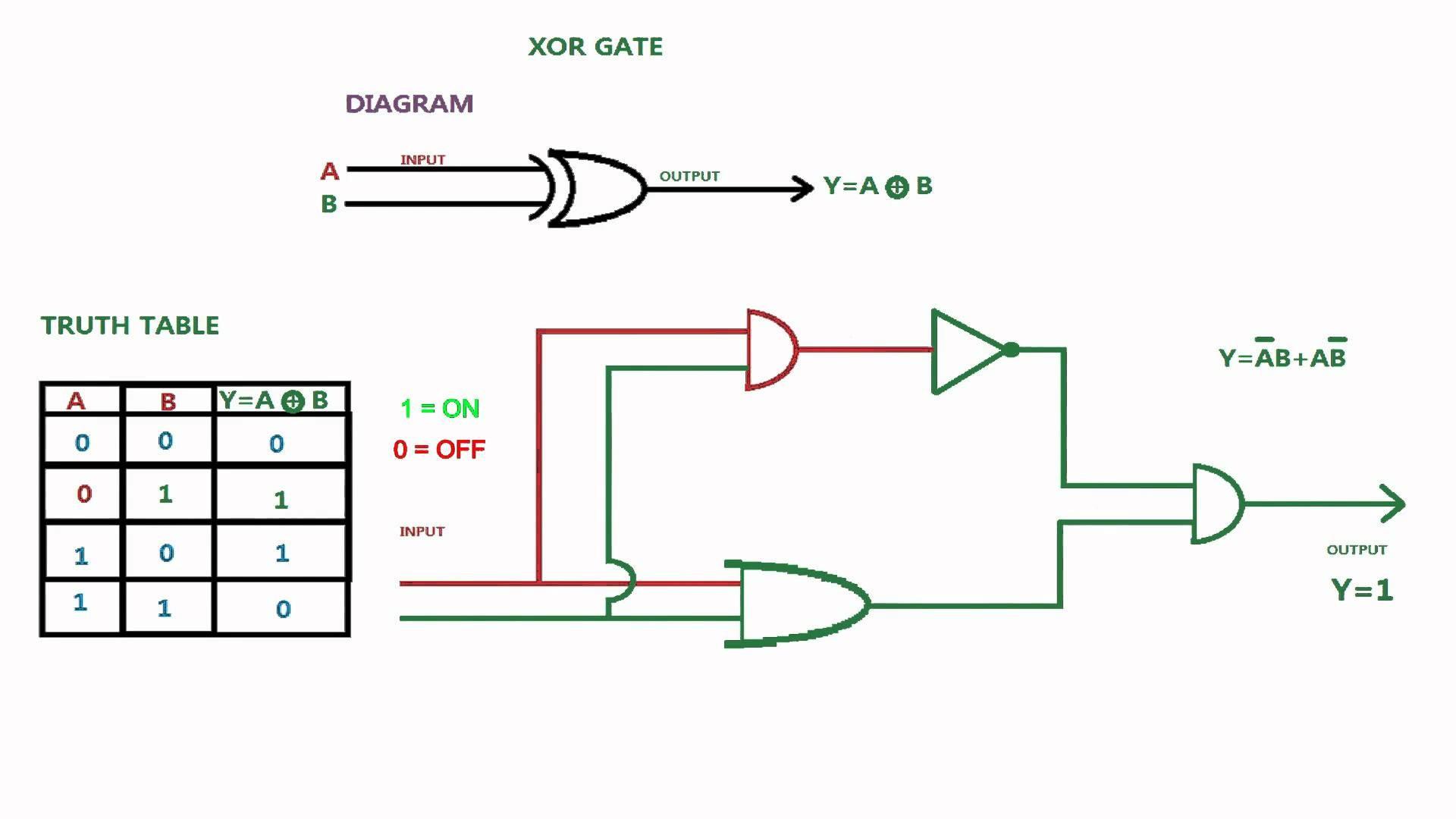 Universal Logic Gate Xor Youtube phase lock loop circuit what is an oscillator circuit