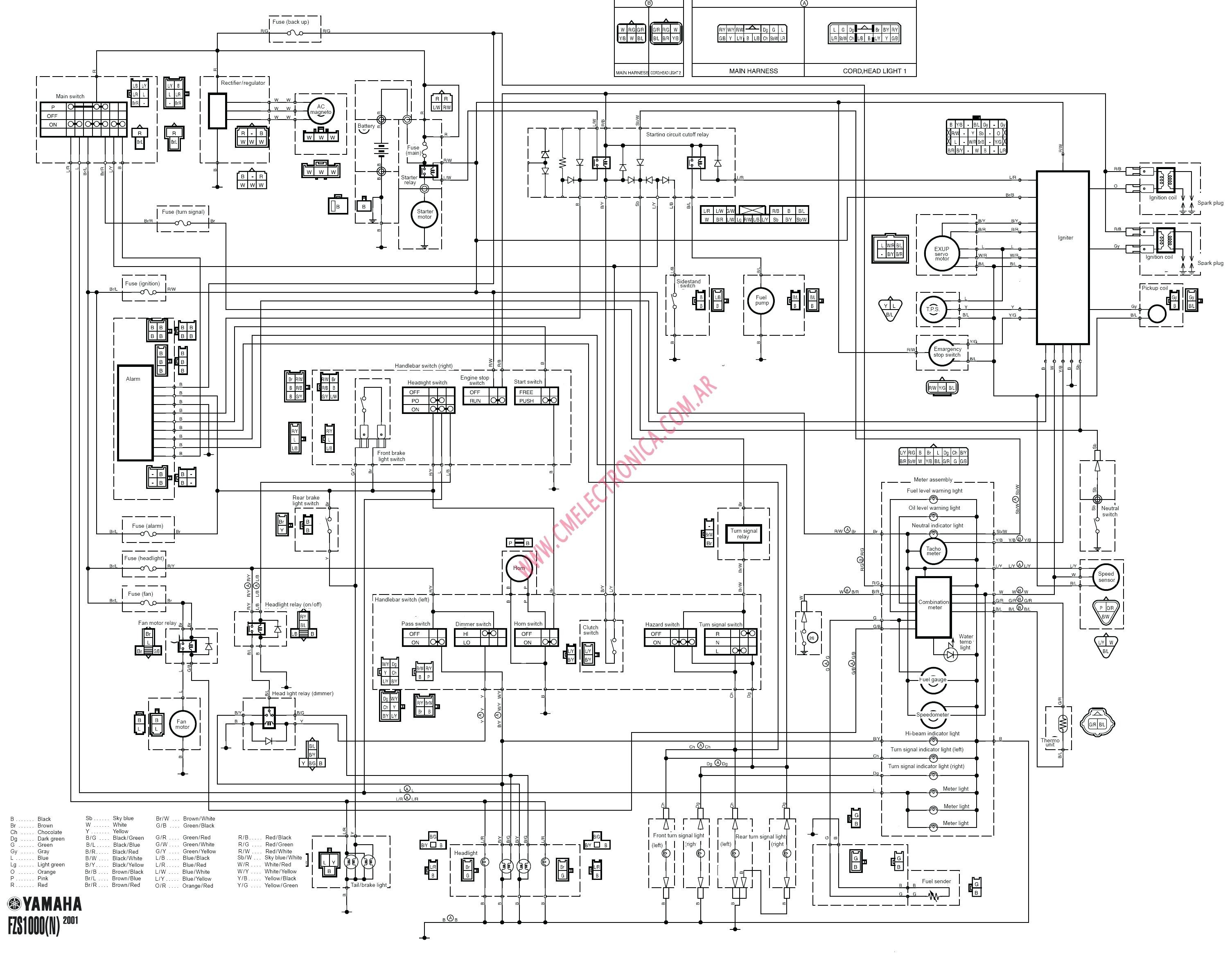 Full Size of 2002 Yamaha Kodiak 400 Wiring Diagram fortable Grizzly Ideas  Electrical Fantastic Templates
