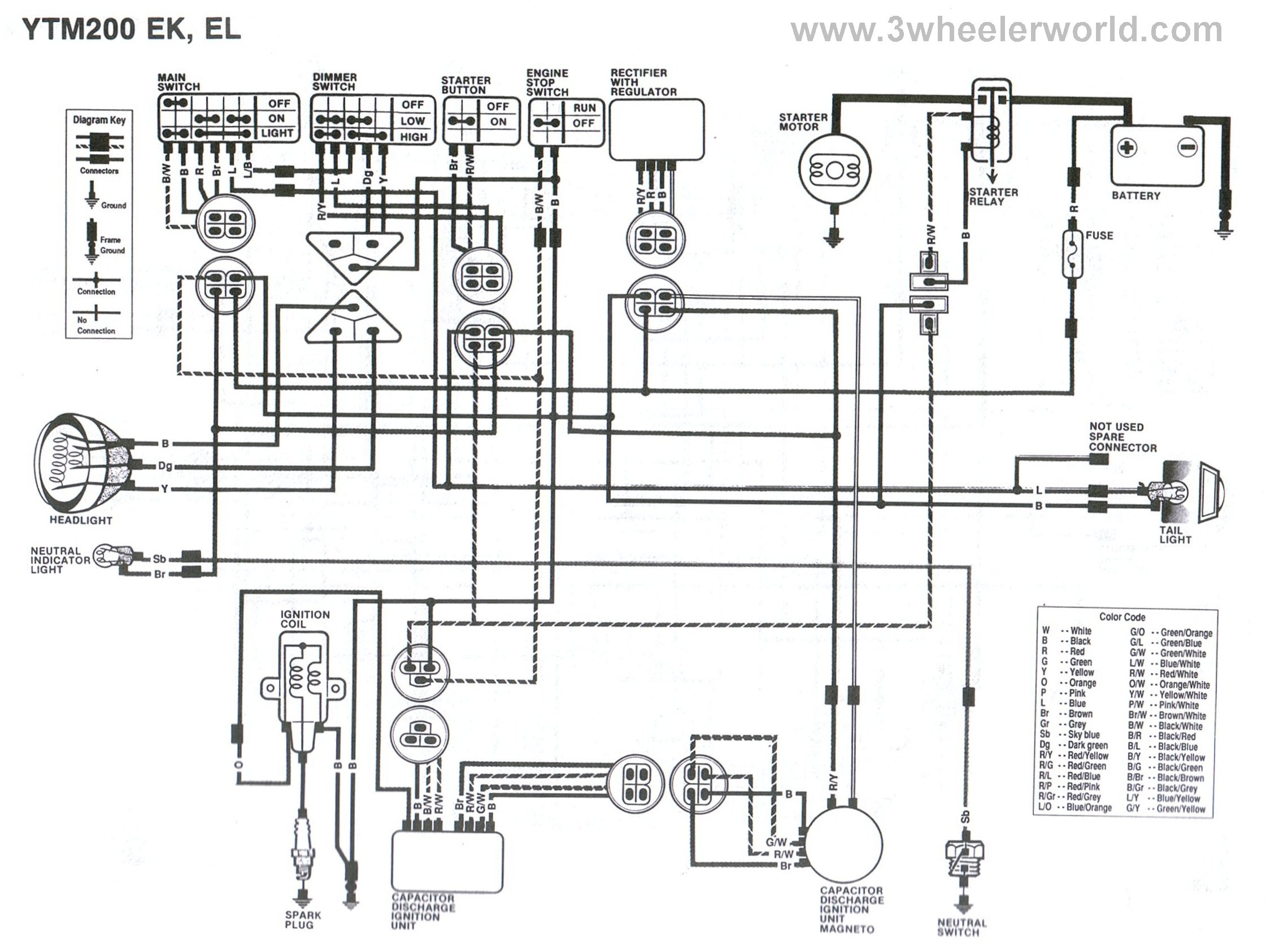 Yamaha Outboard Engine Wiring Diagram