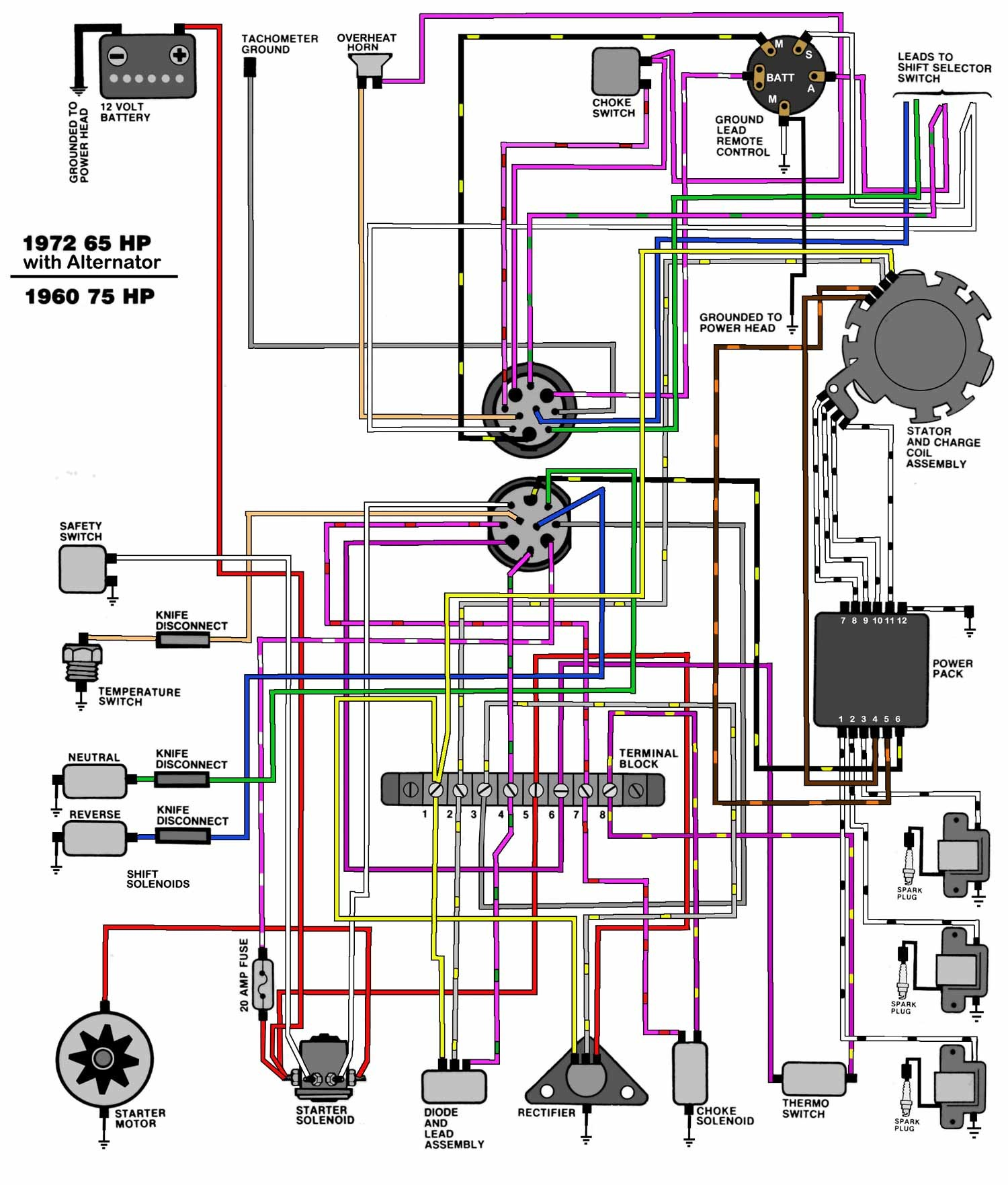 tohatsu outboard wiring harness diagram wiring diagram. Black Bedroom Furniture Sets. Home Design Ideas