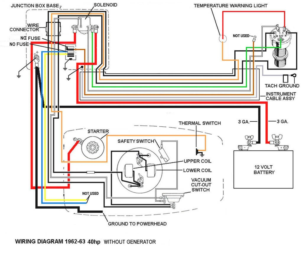 Wiring Diagram Yamaha Outboard Motor Fetch Id D With Evinrude Outboards