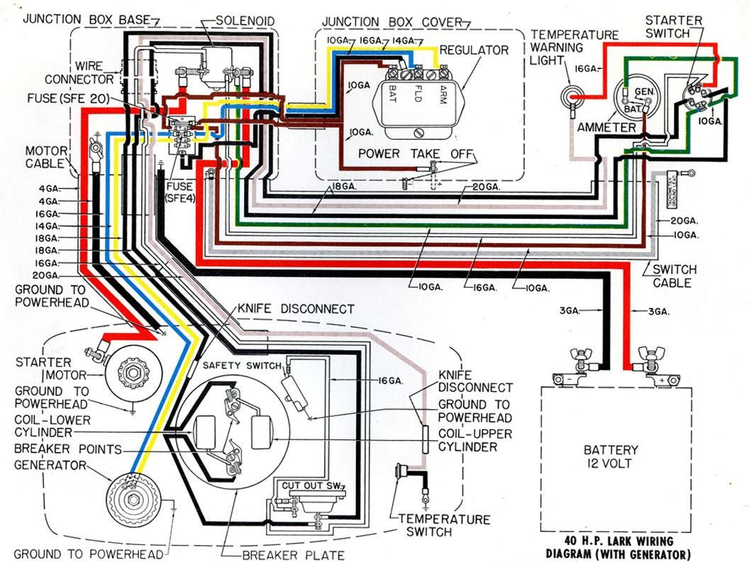 Wiring Diagram Yamaha Outboard Motor Engine Free At Evinrude Outboards