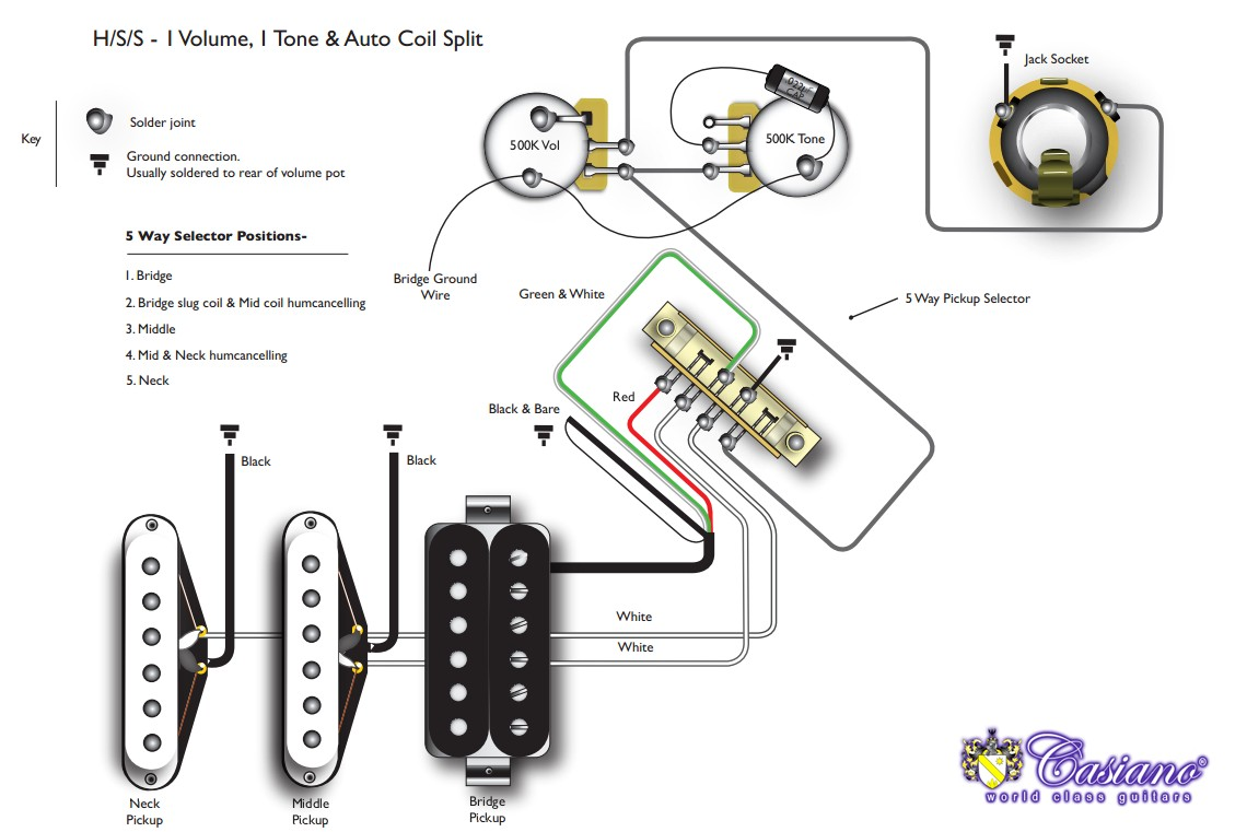 Fantastic 1 Humbucker 2 Single Coil Wiring Diagram Images - Simple ...