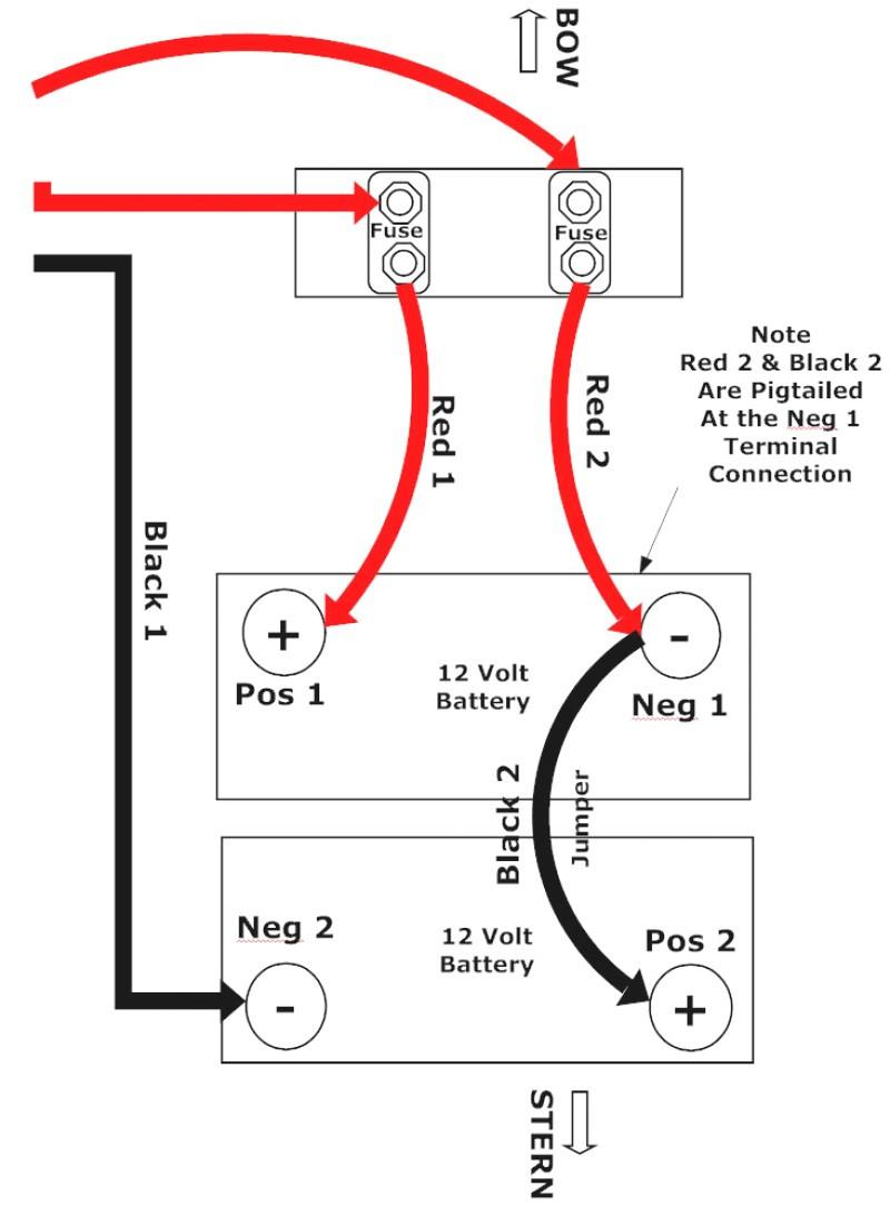 Wiring Diagram 12v Trolling Motor Minn Kota 24 In Volt Blurts Me Pleasing 12