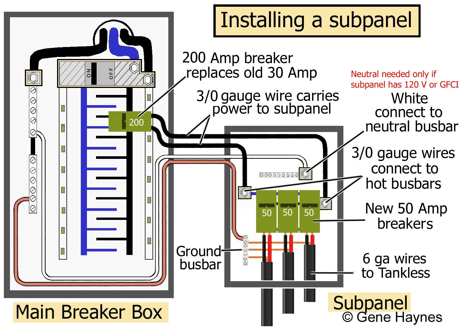 r image 150 and subpanel with 240Volt and 120Volt 150 and breaker uses 2 0 wire Neutral wire needed only if subpanel has 120Volt breakers or GFCI