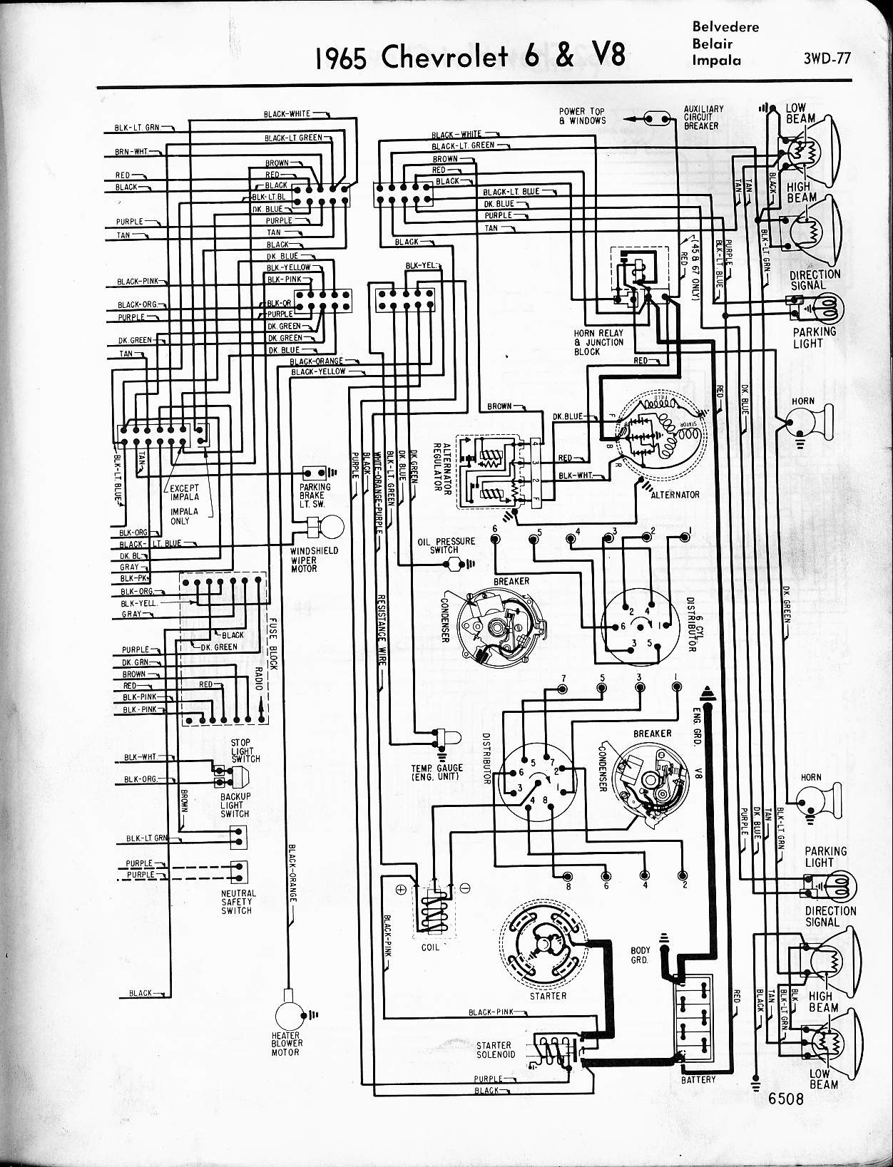 57 Chevy Fuse Box Diagram Wiring Library 2002 Silverado Malibu Besides 1961 Impala Rh Onzegroup Co