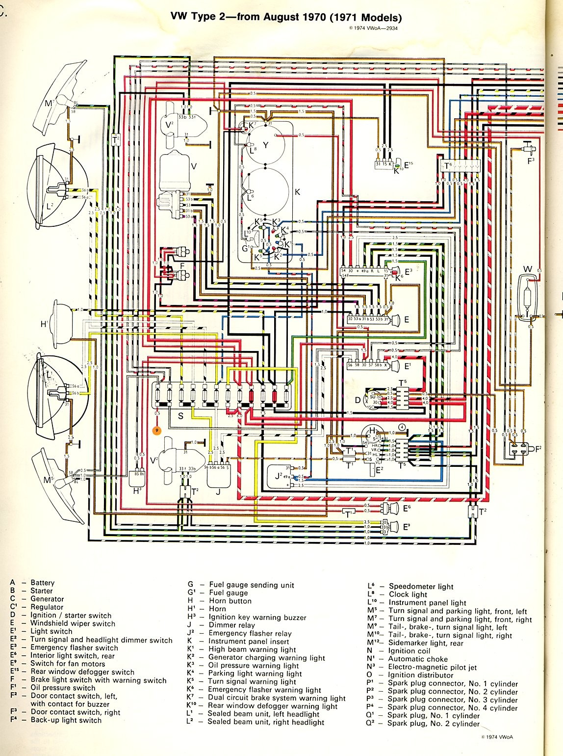 1974 vw beetle wiring diagram new wiring diagram image 1972 super beetle wiring diagram thesamba type 2 wiring diagrams from 1974 vw beetle wiring diagram , source thesamba com baybus 71a