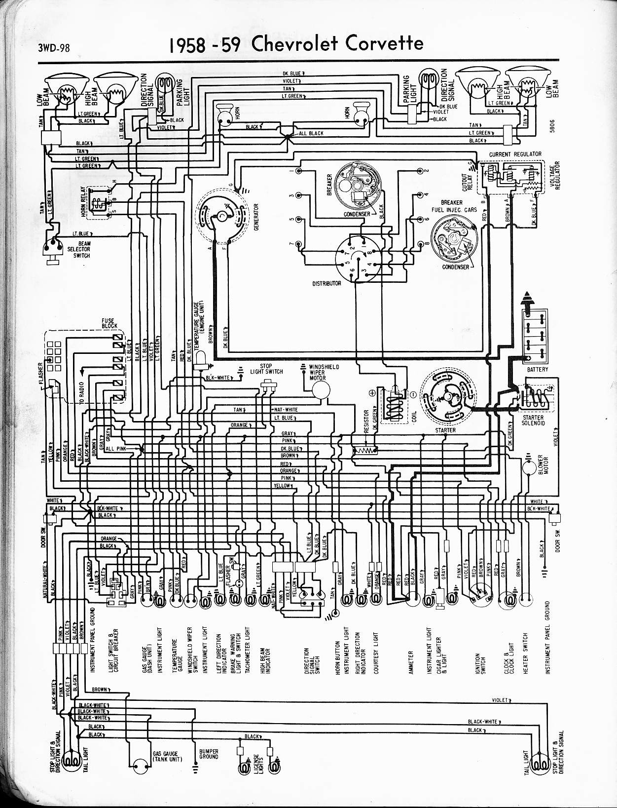77 Sportster Wiring Diagram 1977 Chevy Truck Schematic Diagrams Harness 350 Engine