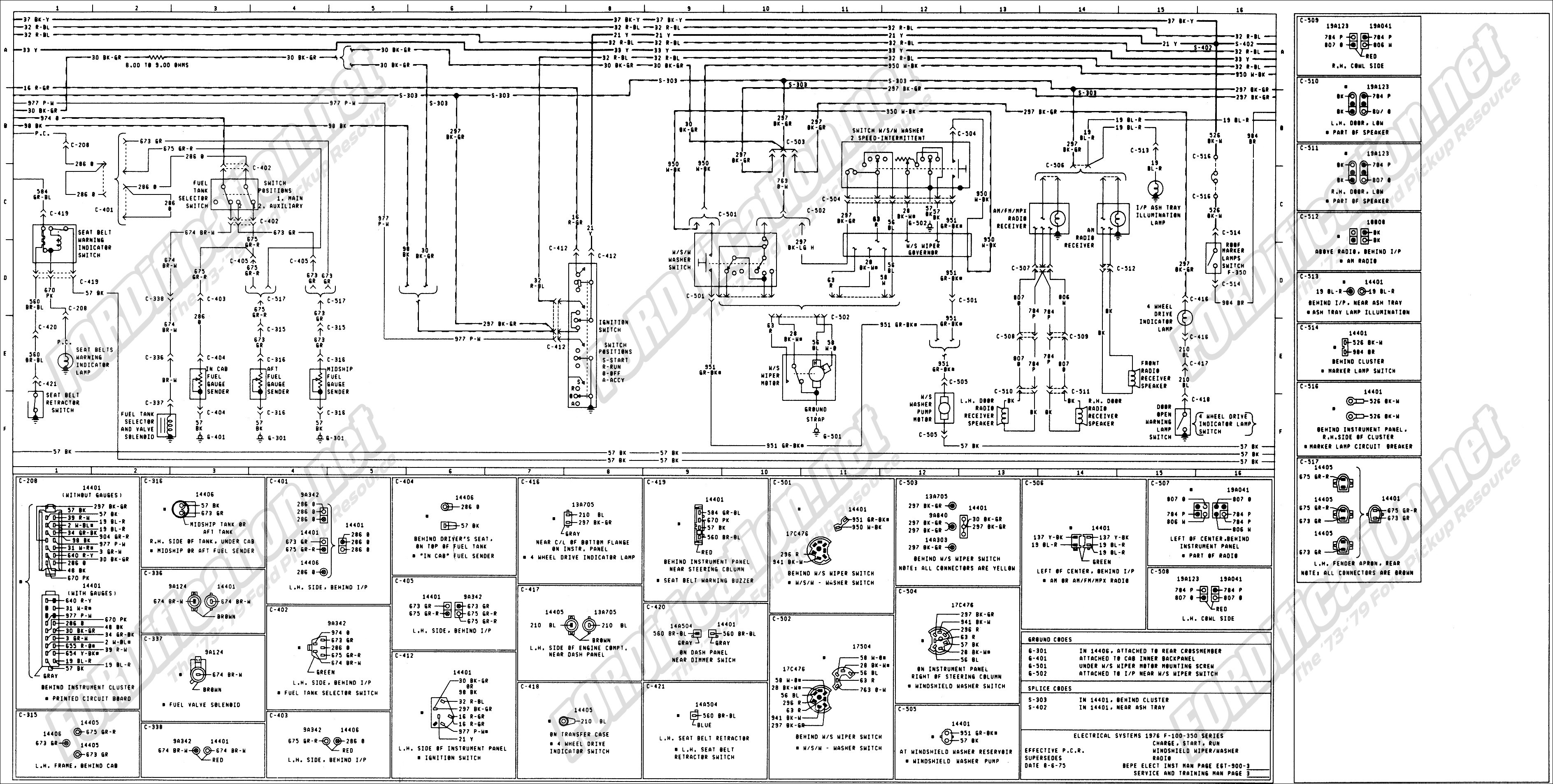 1977 f150 alternator wiring diagram