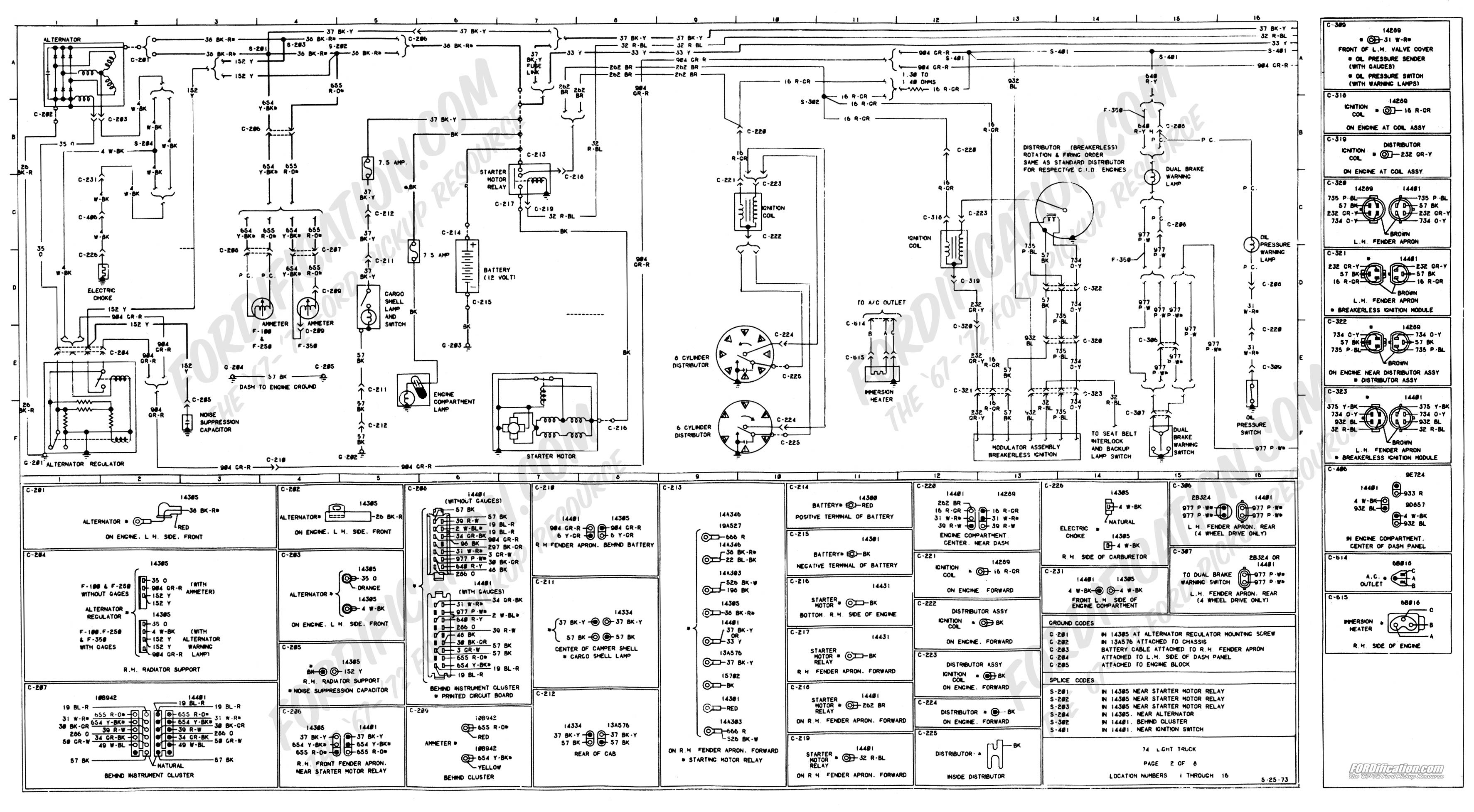 1977 ford f150 wiring diagram new wiring diagram image rh mainetreasurechest com 1974 Ford Truck Wiring Diagram 1978 Ford Truck Wiring Diagram
