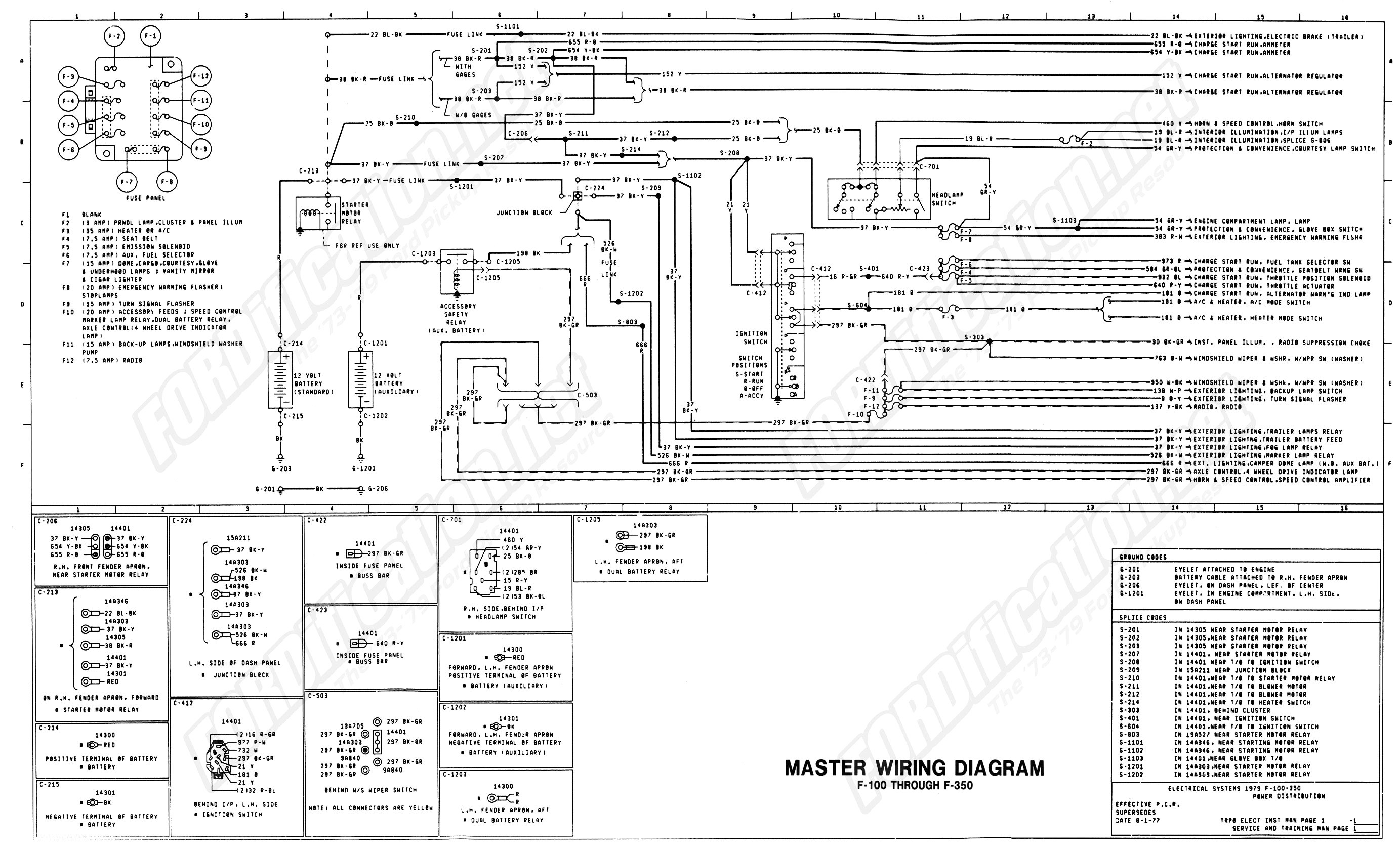 1978 f150 charging wiring diagram basic wiring diagram u2022 rh  rnetcomputer co 1978 Ford F-150 Wiring Diagram 1978 f100 starter wiring  diagram