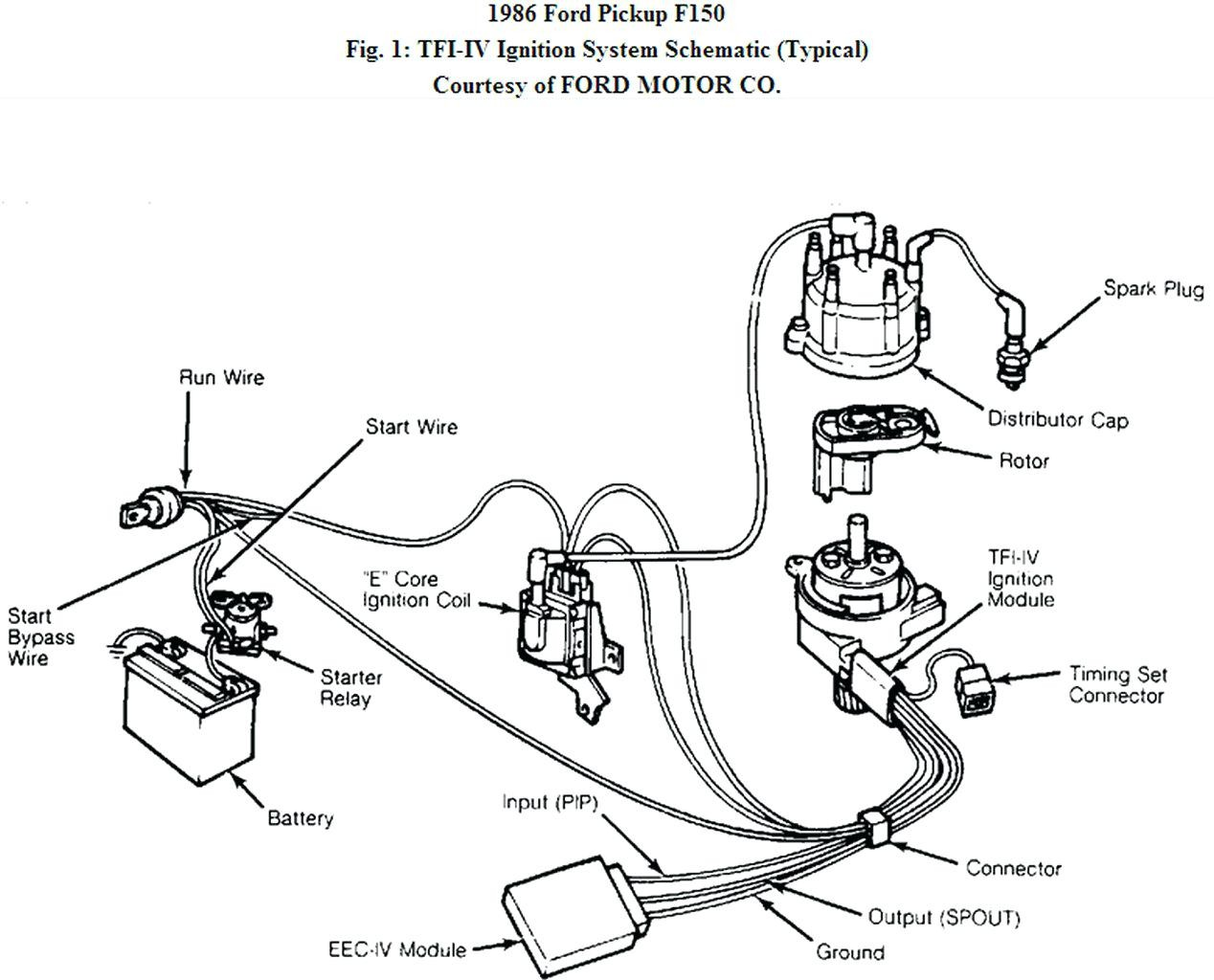 1986 ford wiring harness