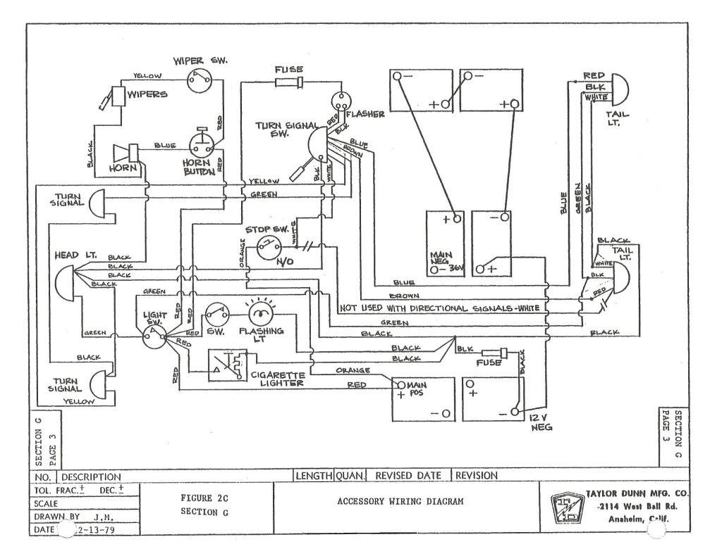 Size of Car Diagram Car Diagram Ez Go Workhorse Wiring For Golf Cart In