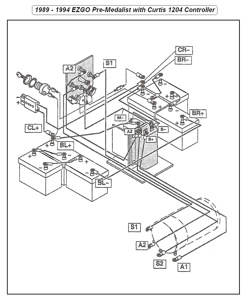 36 Volt Golf Cart Battery Wiring Diagram The Best Inside Club Car With Ingersoll Rand