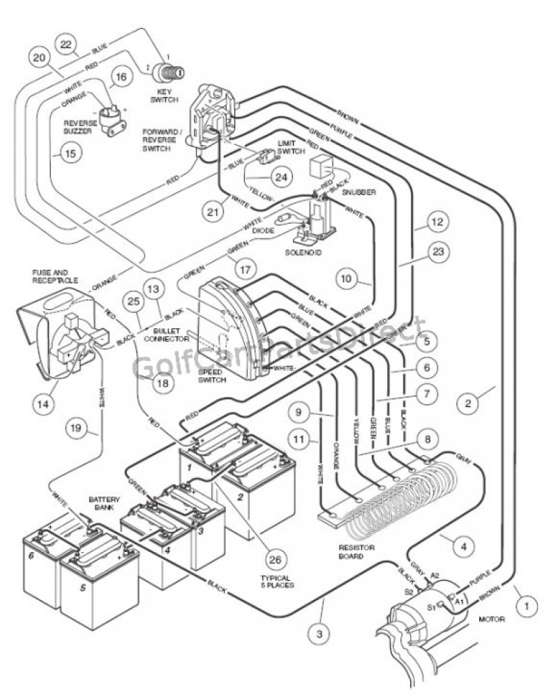1993 Club Car Wiring Diagram Detailed Schematics Schematic Diagrams 93
