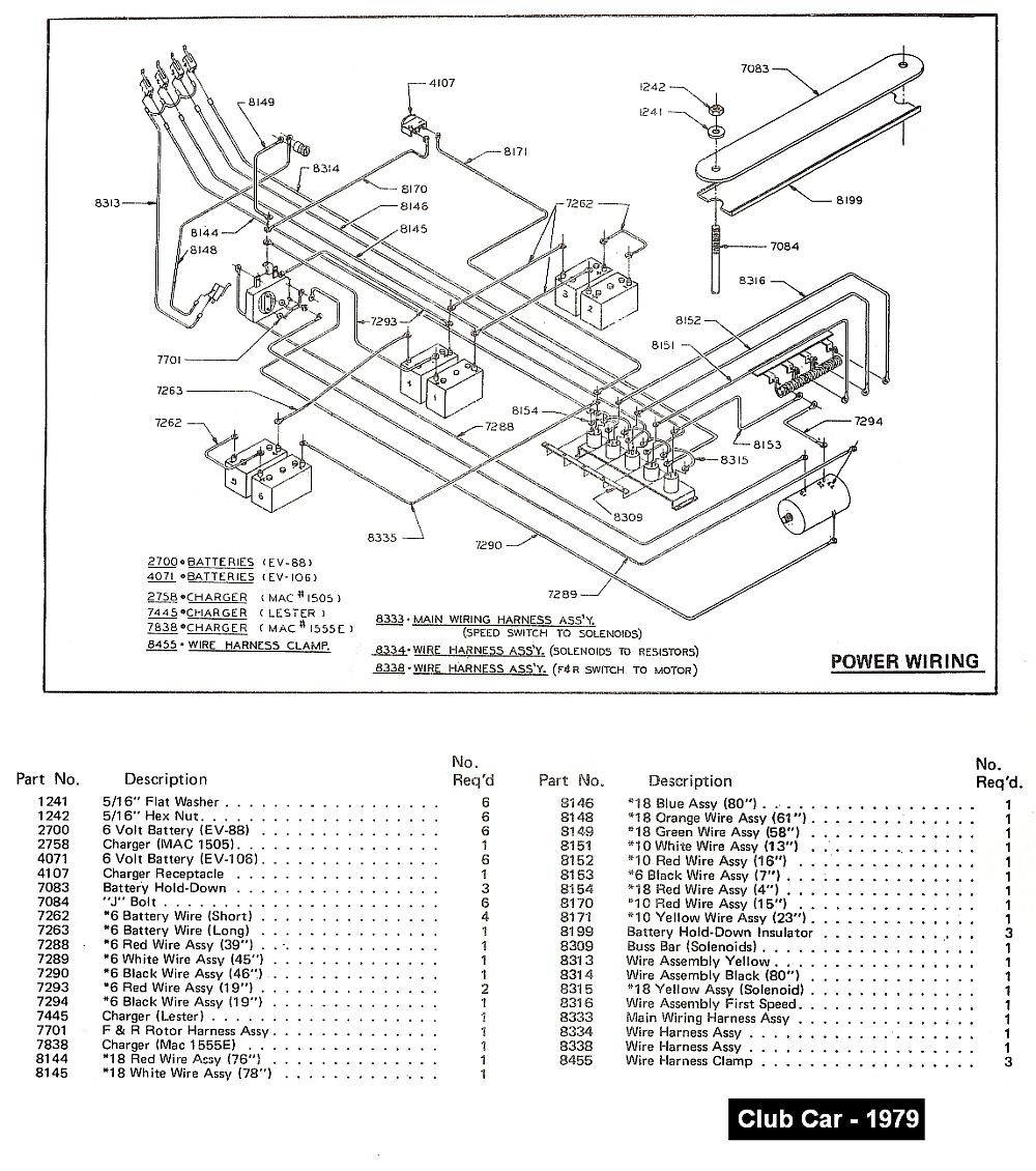 1987 gas club car wiring diagram