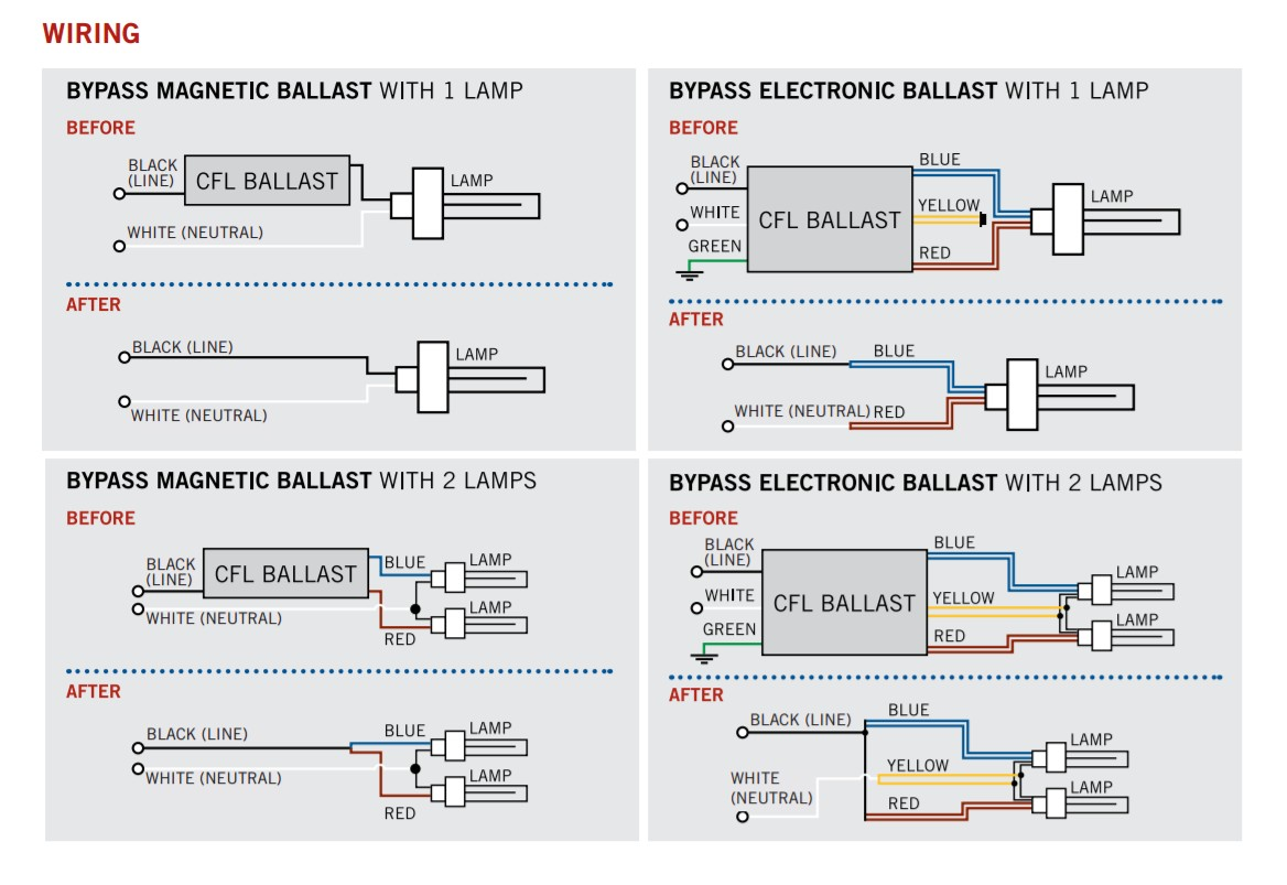 F96t12 Magnetic Ballast Wiring Diagram Solutions T12 2 Lamp Image