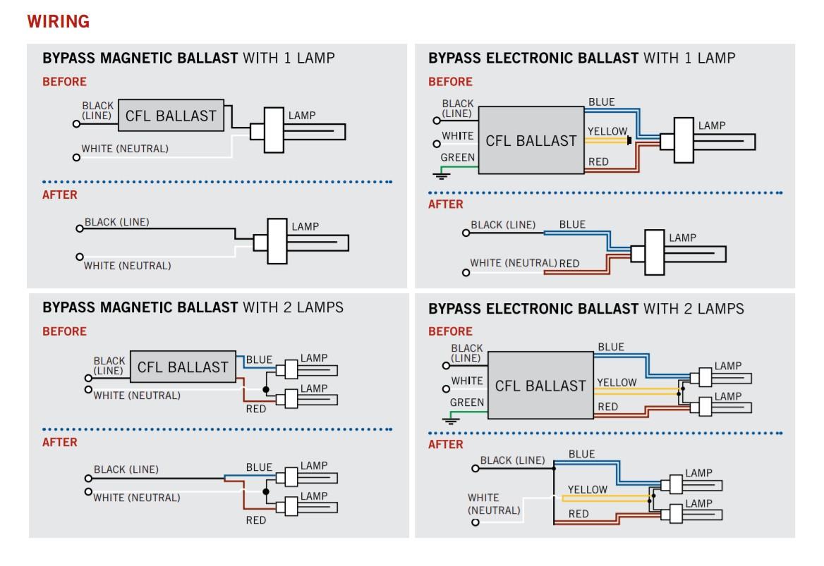 2 Lamp T12 Ballast Wiring Diagram Image