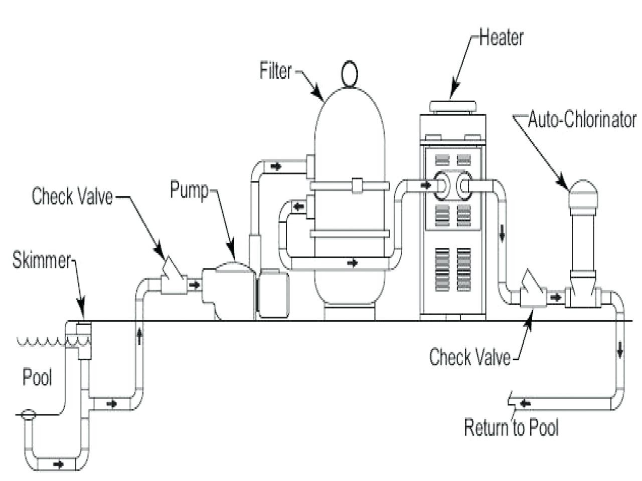 2 Wire Submersible Well Pump Wiring Diagram Wiring