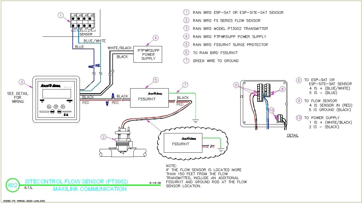 Full Size of Rain Bird Cad Detail Drawings Central Control System 2 Wire Submersible Well Pump