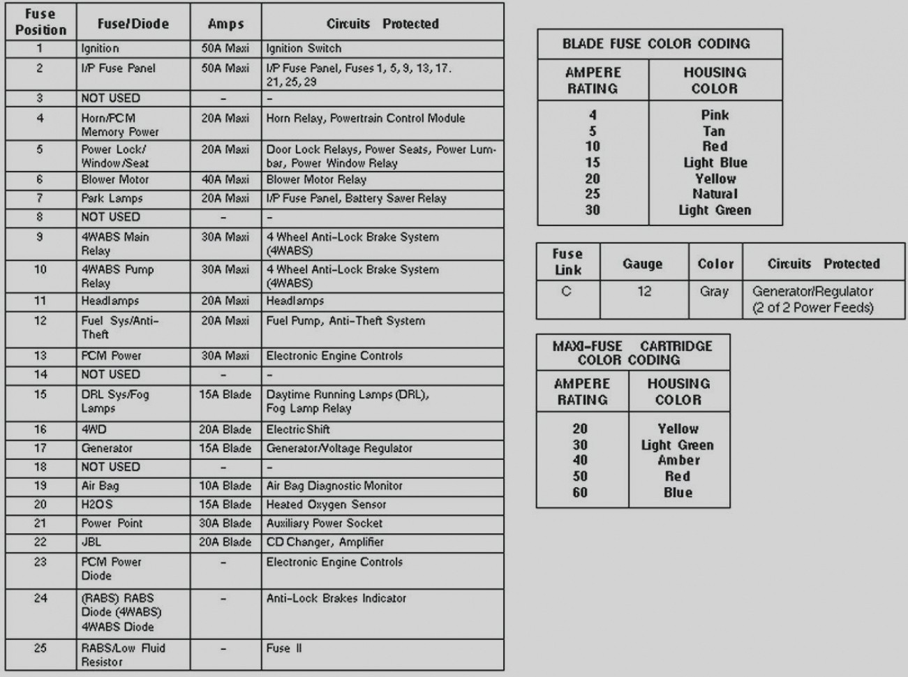 2000 ford explorer radio wiring diagram awesome wiring diagram image 1996 ford ranger radio wiring diagram 6 lenito and mihella me 1975 ford f 250 wiring cheapraybanclubmaster Images