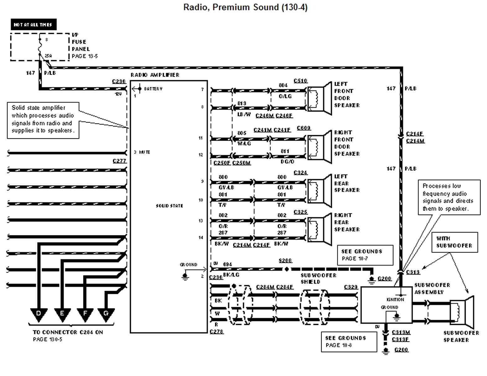2000 ford f250 radio wiring wiring library rh evevo co 1999 F250 Starter Solenoid Wiring 2000 ford f250 radio wiring diagram