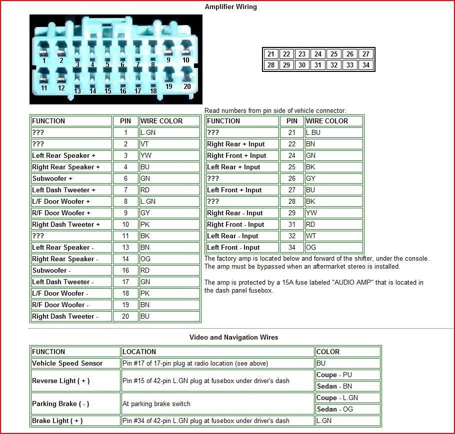 images?q=tbn:ANd9GcQh_l3eQ5xwiPy07kGEXjmjgmBKBRB7H2mRxCGhv1tFWg5c_mWT 2002 Honda Accord Wiring Harness Diagram