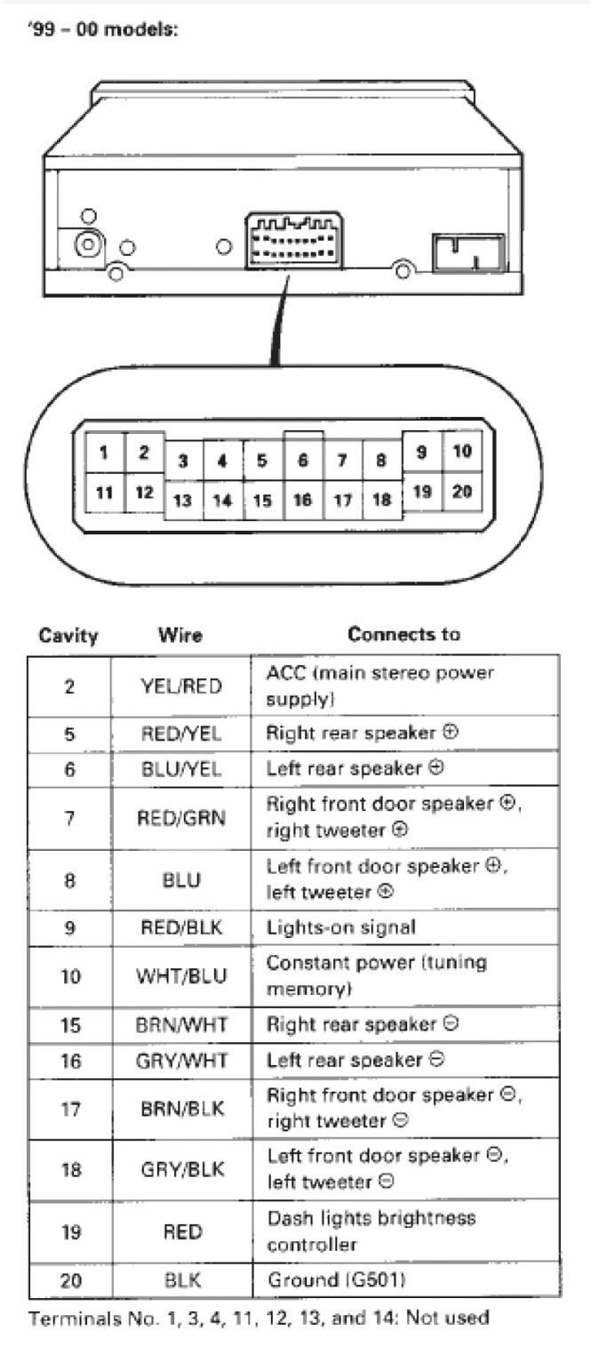 Wiring Diagram 1999 Honda Odyssey Radio Wiring Diagram Corsa B Corsa B Pasticceriagele It