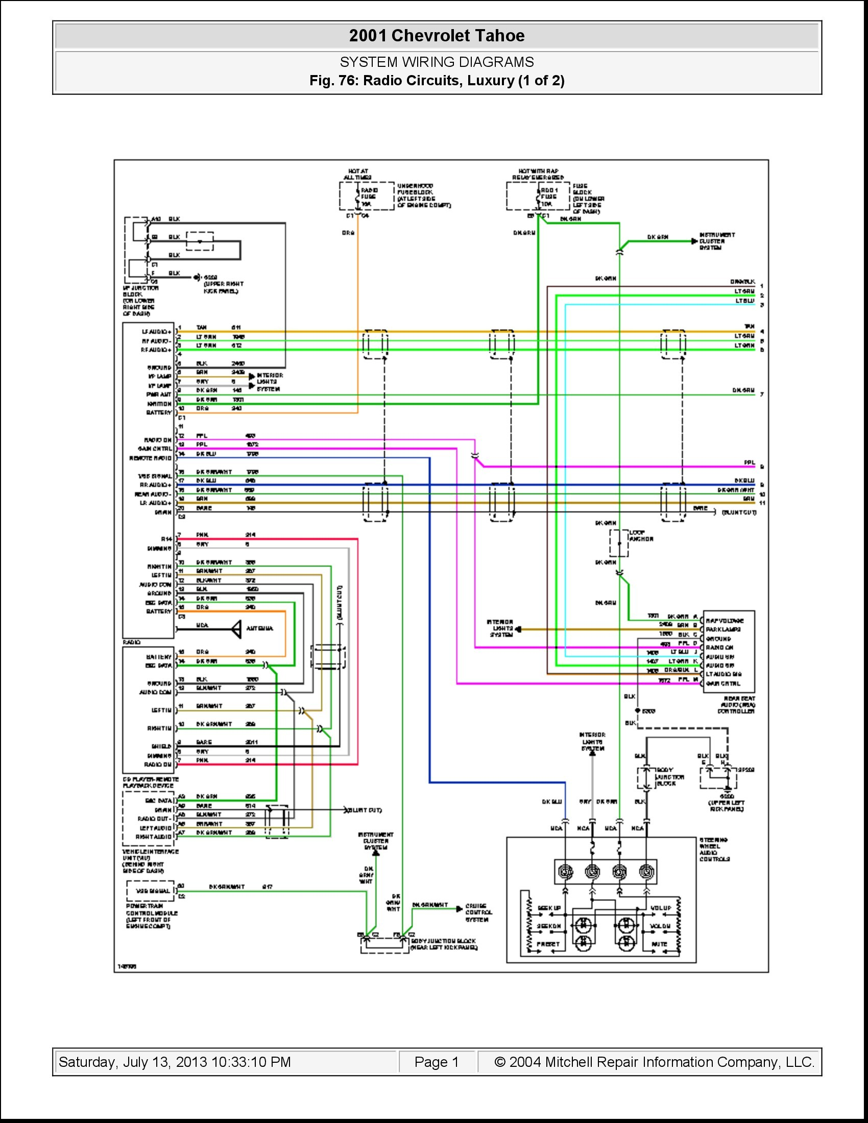 1995 Chevy Tahoe Ac Wiring Diagram