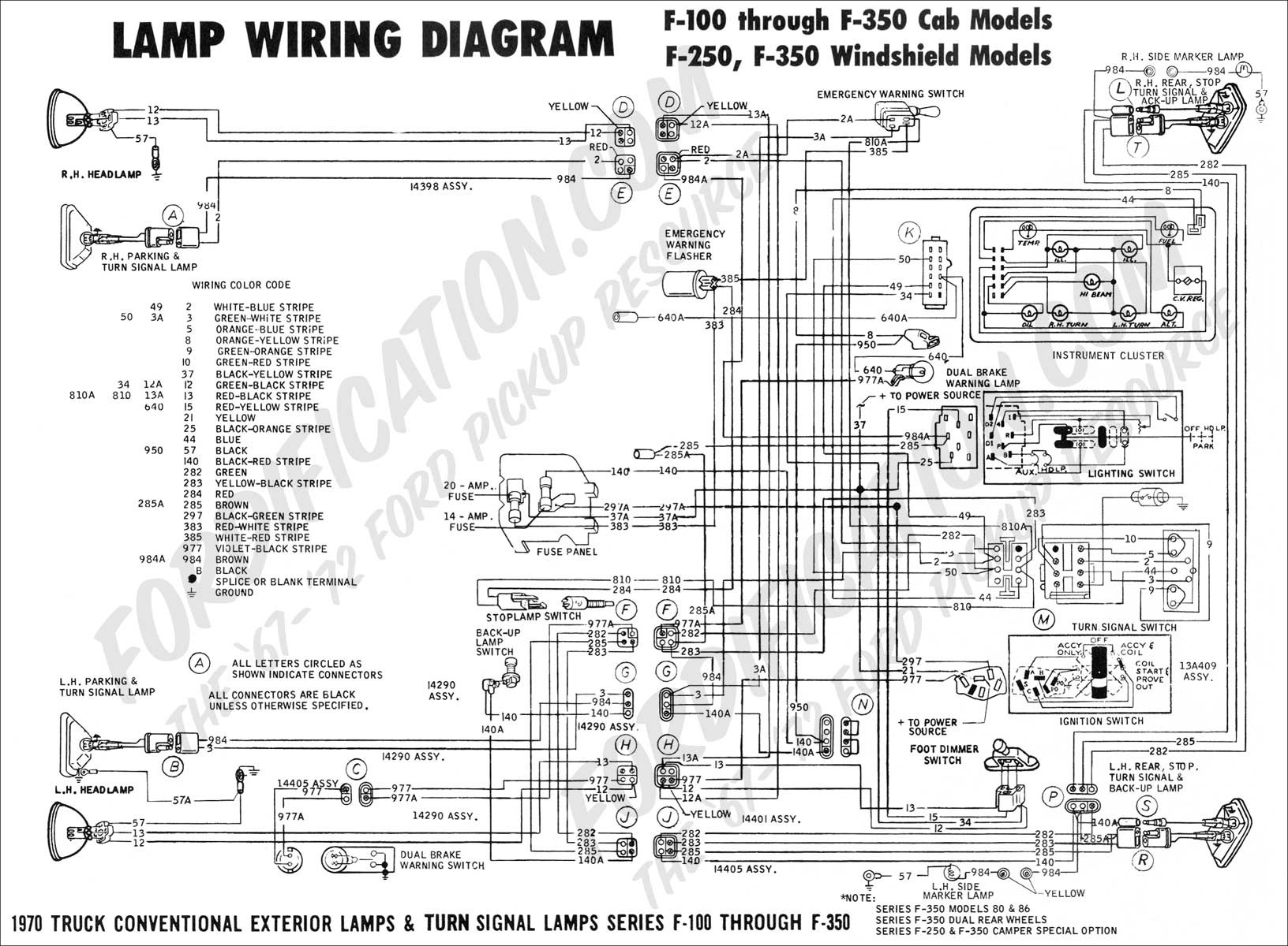 2000 Ford F 250 Trailer Wiring Harness Diagram 87 Ford F250 Wiring