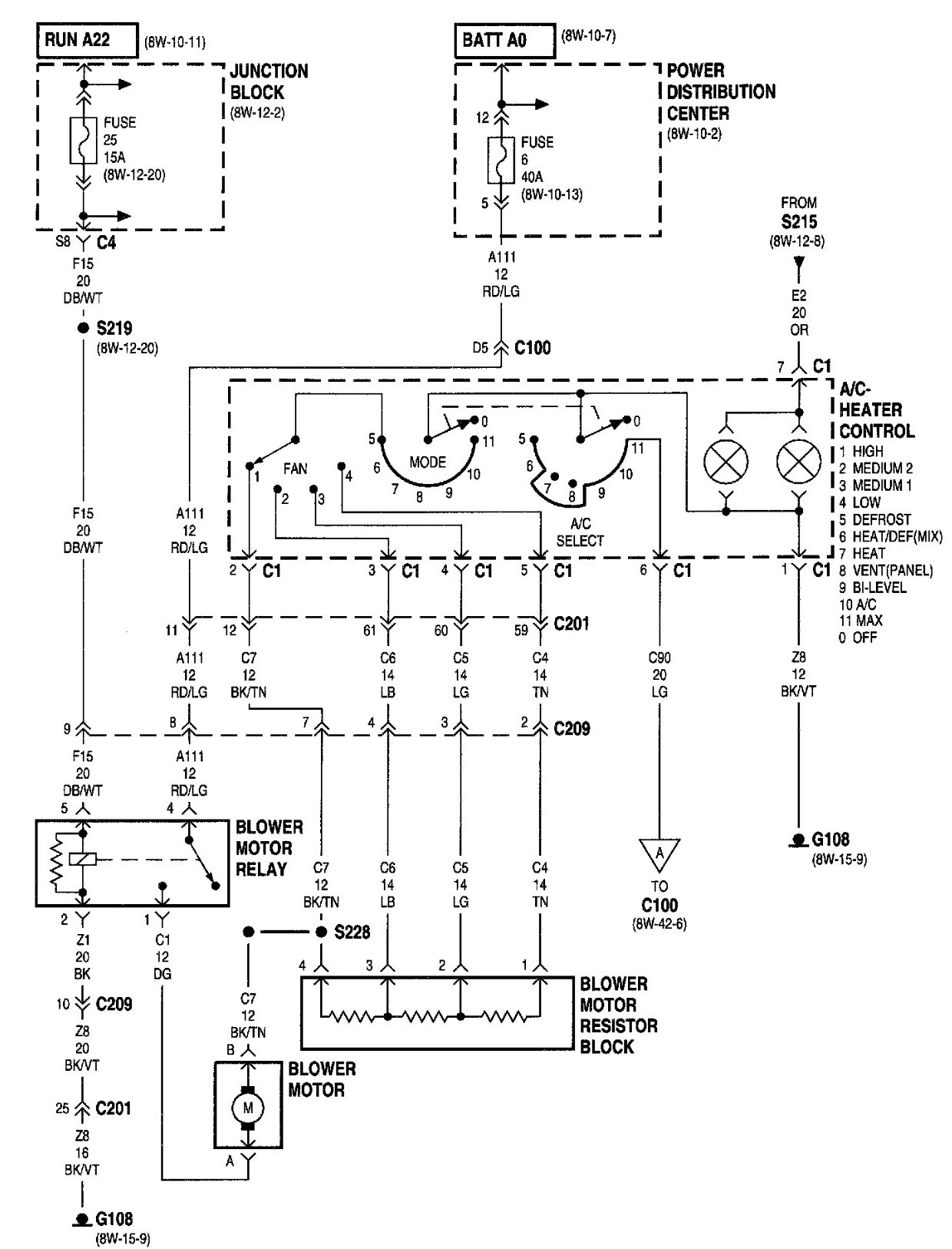 jeep wrangler fan diagram electrical work wiring diagram u2022 rh wiringdiagramshop today Air Conditioner Wiring Diagrams Blower Motor Switch Wiring
