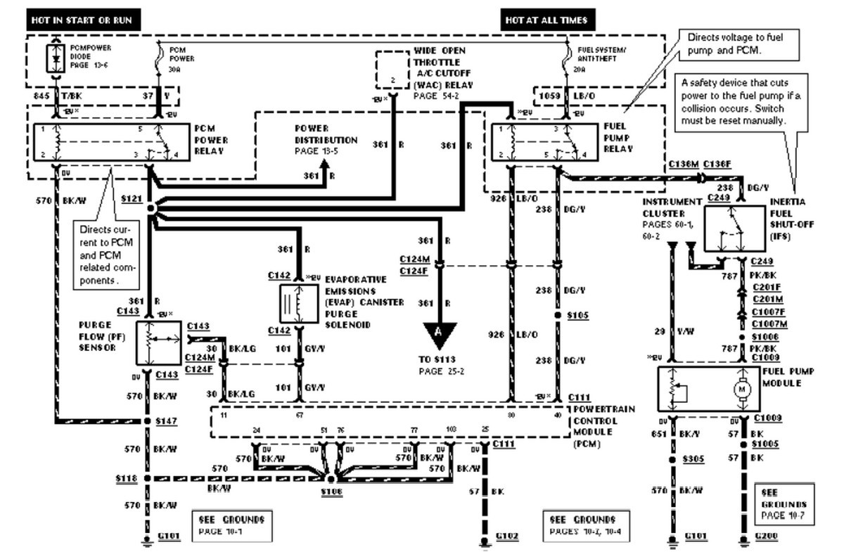 2003 ford ranger wiring diagram awesome