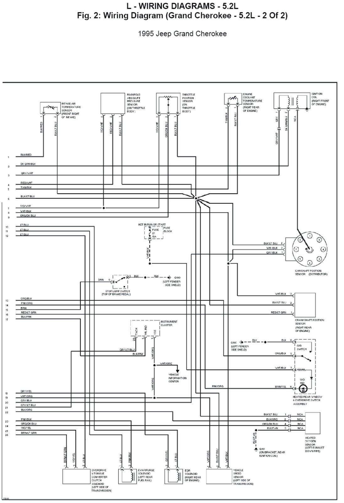 Template 2002 Jeep Grand Cherokee Wiring Diagram