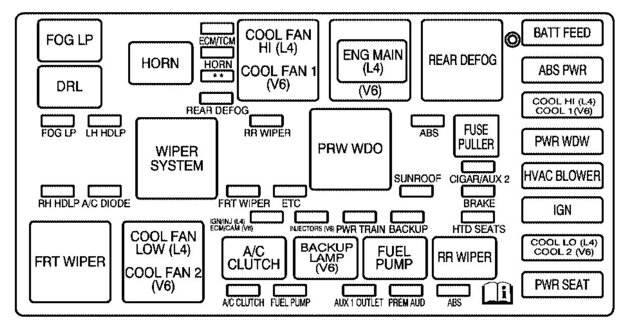 2006 scion xb fuse box diagram
