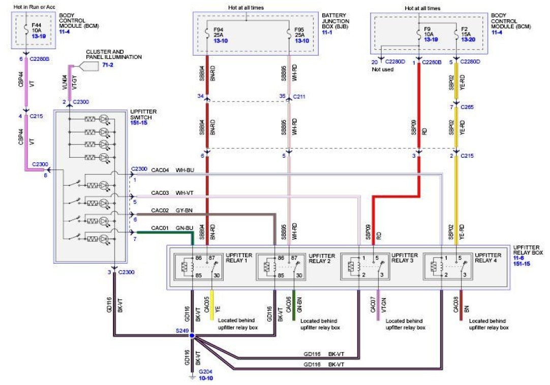 2011 Super Duty Wiring Diagram Starting Know About Ford F 250 Mack Fuse F250 Trailer