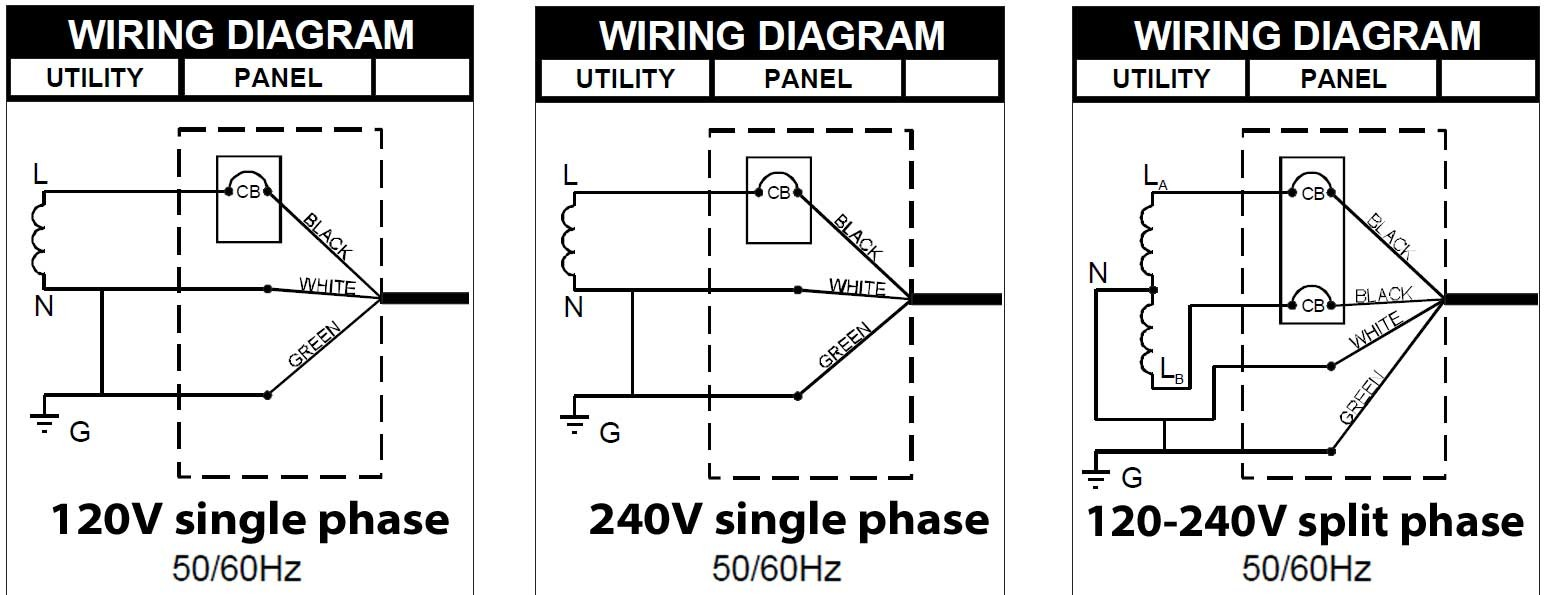 [TBQL_4184]  0DE6 120 240v Generator Wiring Diagram | Wiring Resources | 120 240v 1 Phase Wiring Diagram |  | Wiring Resources