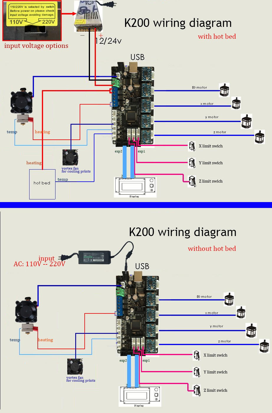 Aux Limit Switch Wiring Diagram Services Honeywell Fan Sample Reprap Online Schematic U2022 Rh Muscle Pharma Co Motor