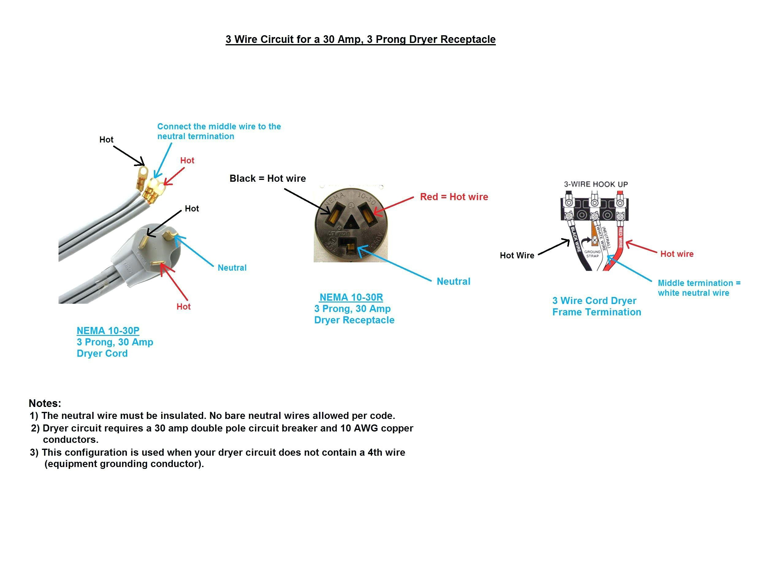 Diagram 3 Wire Dryer - Wiring Diagram Verified on