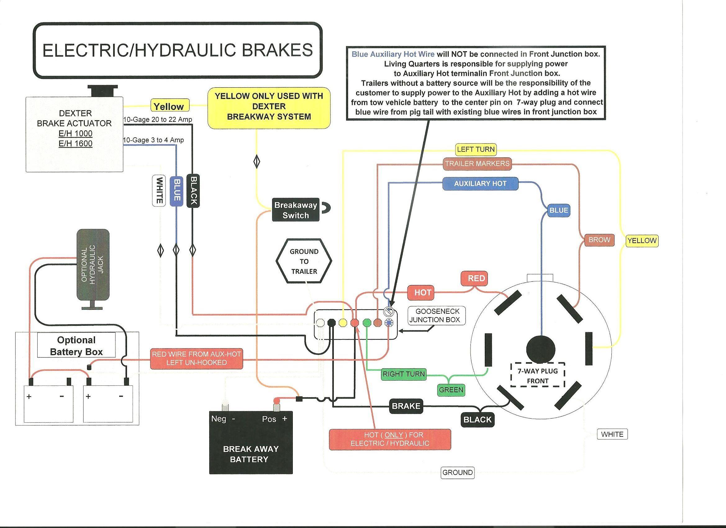 Trailer Wiring Diagram 4 Way Flat