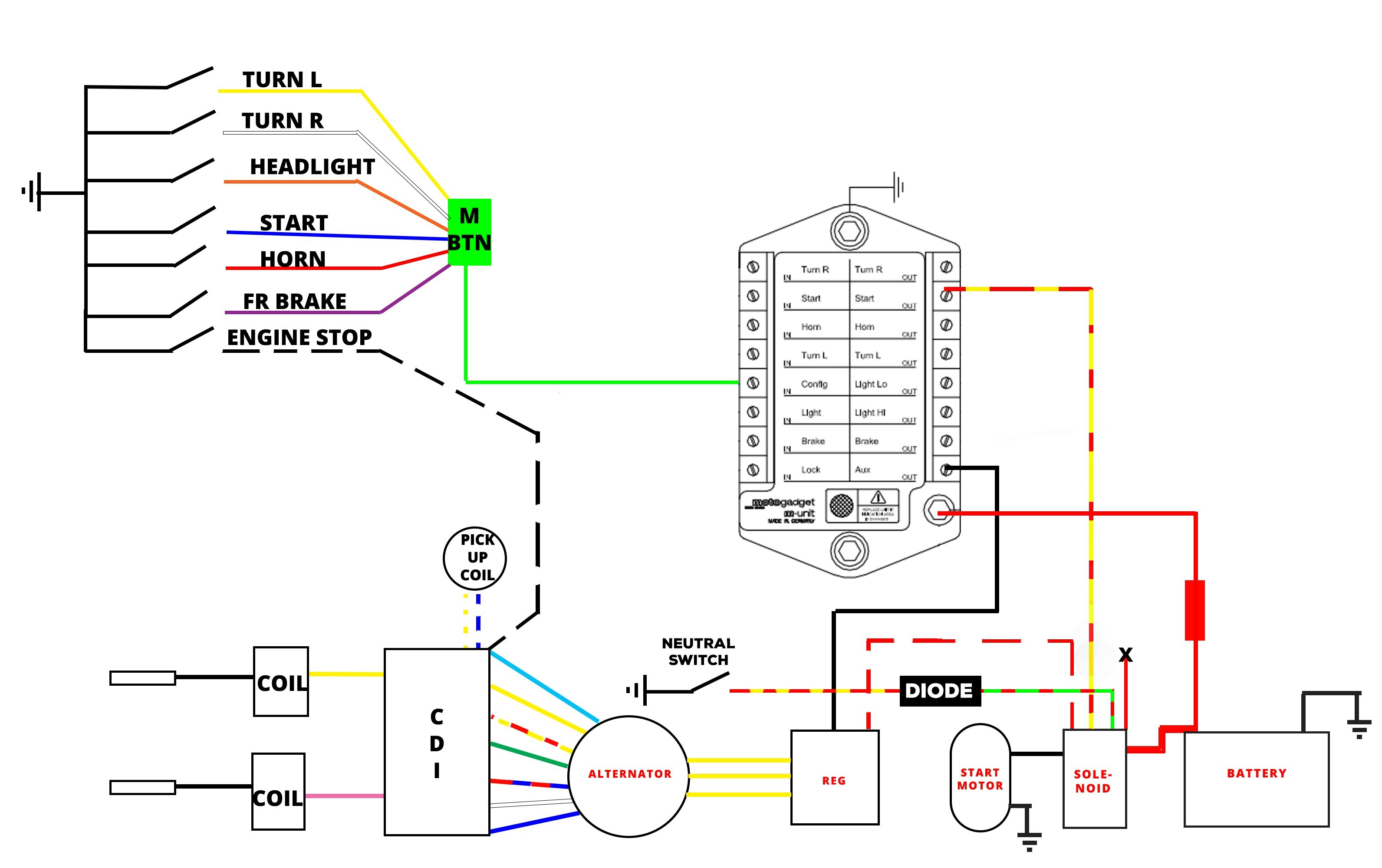 Chinese Atv 5 Pin Cdi Wiring Diagram from mainetreasurechest.com